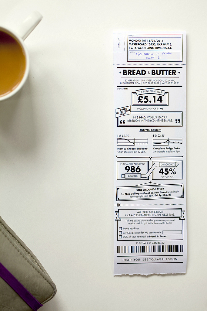 Rethink the receipt Grits Grids – Receipt Design