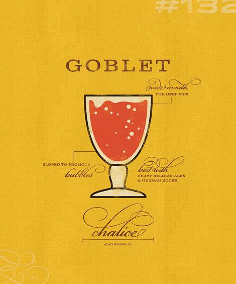 sauced-glass-goblet