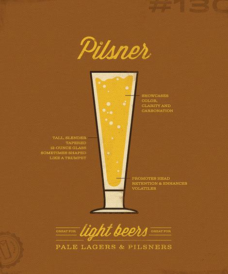 sauced-glass-pilsner