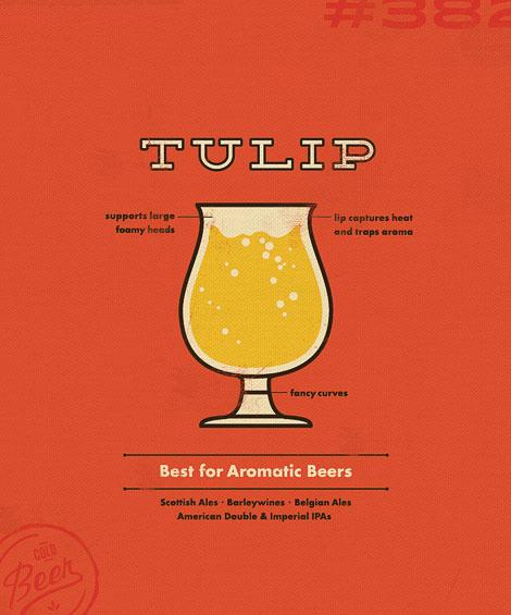 sauced-glass-tulip
