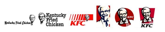 kfc-brand-evolution