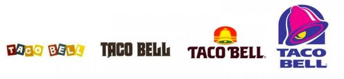 taco-bell-brand-evolution